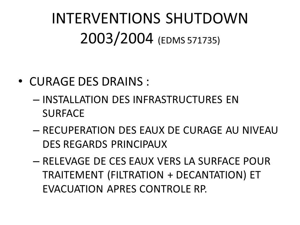 CURAGE DES DRAINS : – INSTALLATION DES INFRASTRUCTURES EN SURFACE – RECUPERATION DES EAUX DE CURAGE AU NIVEAU DES REGARDS PRINCIPAUX – RELEVAGE DE CES EAUX VERS LA SURFACE POUR TRAITEMENT (FILTRATION + DECANTATION) ET EVACUATION APRES CONTROLE RP.