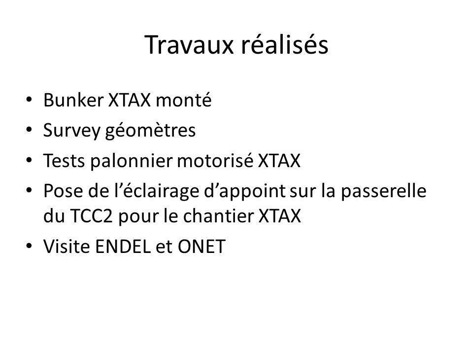 Travaux réalisés Bunker XTAX monté Survey géomètres Tests palonnier motorisé XTAX Pose de léclairage dappoint sur la passerelle du TCC2 pour le chantier XTAX Visite ENDEL et ONET