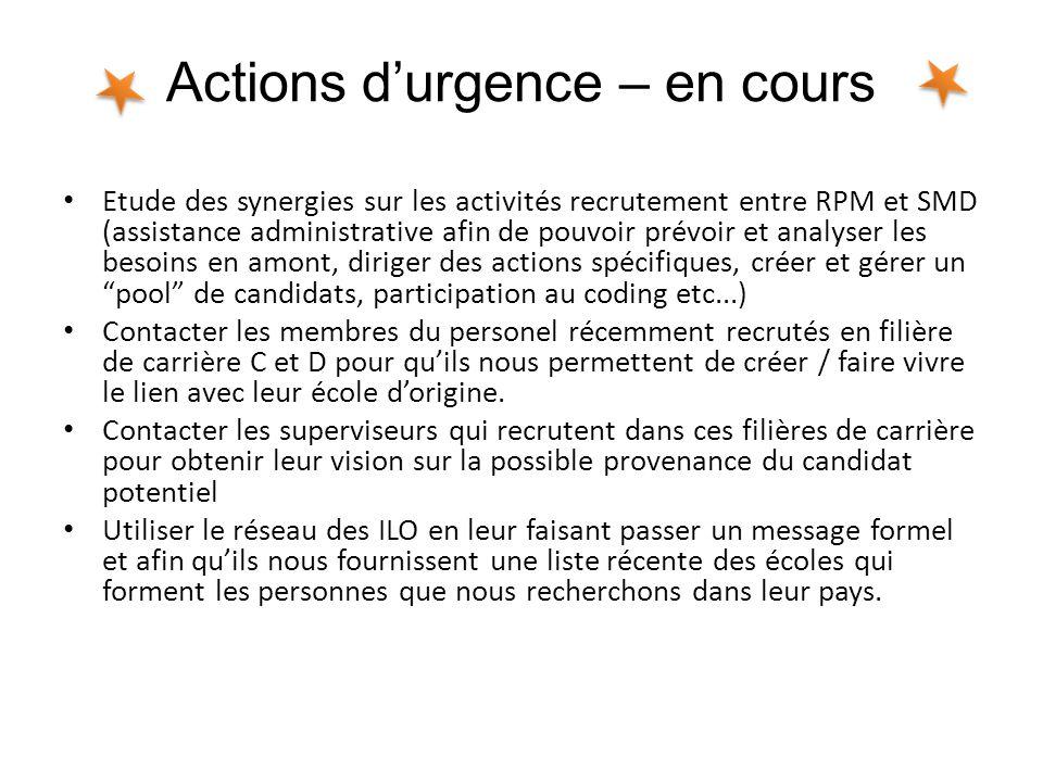 Actions durgence – en cours Etude des synergies sur les activités recrutement entre RPM et SMD (assistance administrative afin de pouvoir prévoir et a