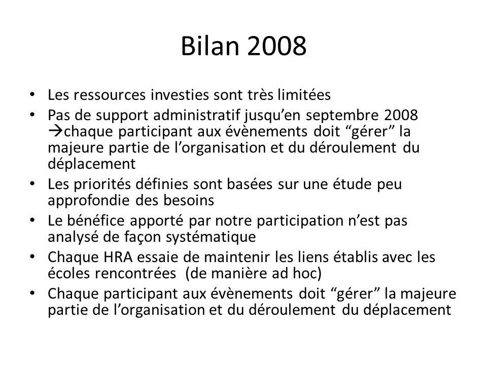Bilan 2008 Les ressources investies sont très limitées Pas de support administratif jusquen septembre 2008 chaque participant aux évènements doit gére