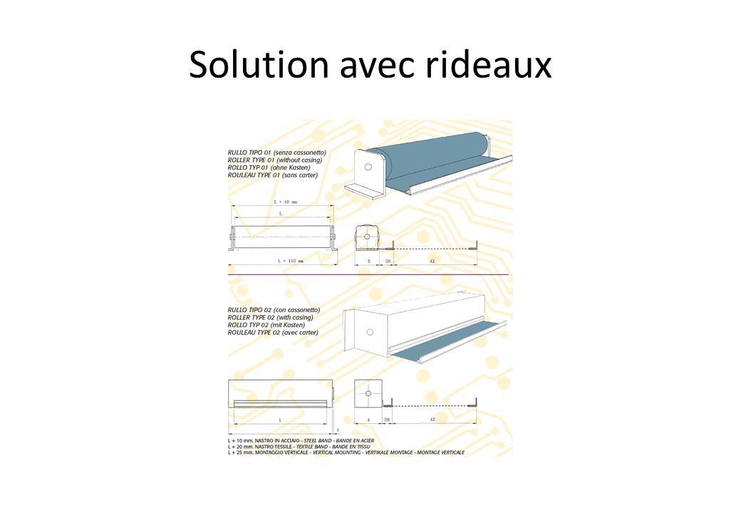 Solution avec rideaux