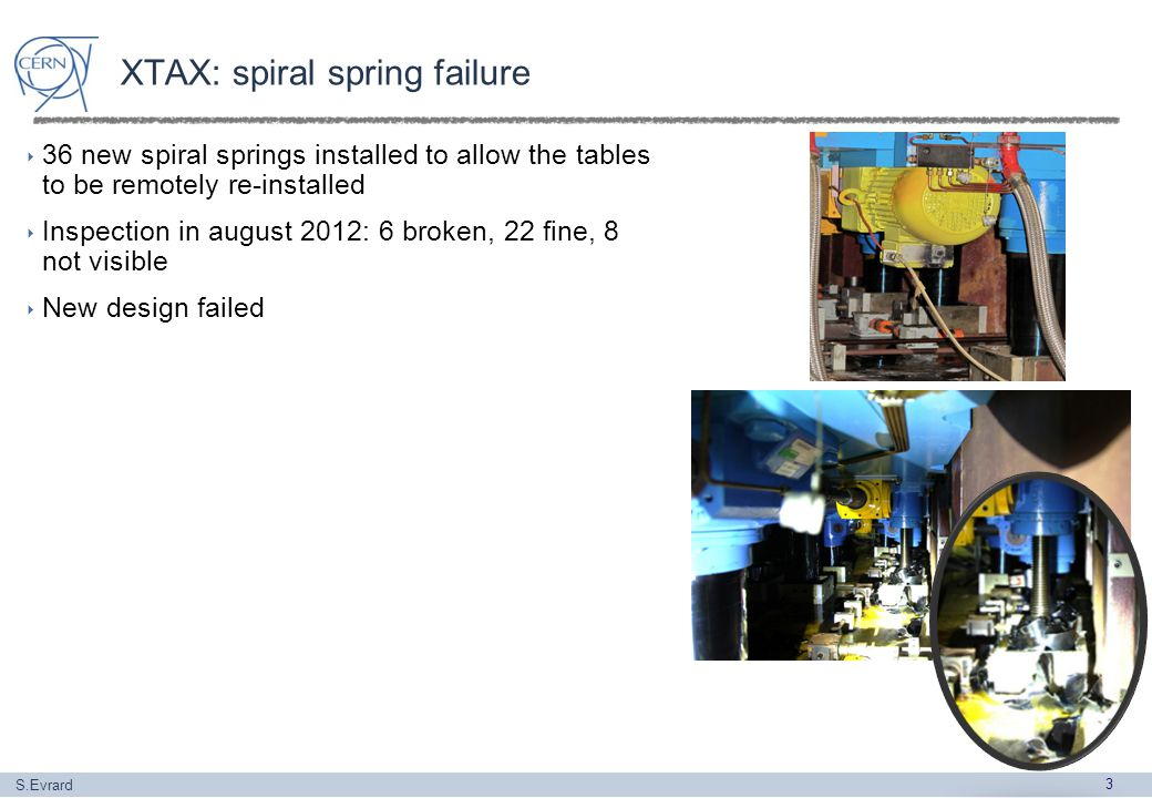 S.Evrard XTAX: spiral spring failure 36 new spiral springs installed to allow the tables to be remotely re-installed Inspection in august 2012: 6 broken, 22 fine, 8 not visible New design failed 3