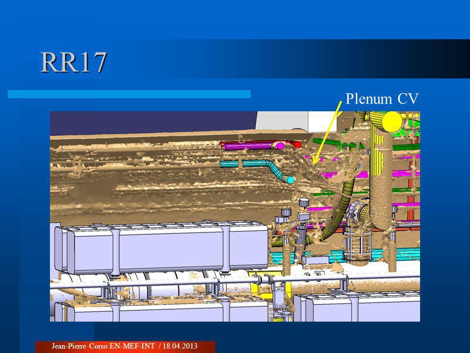 RR17 Jean-Pierre Corso EN-MEF-INT / 18.04.2013 Plenum CV