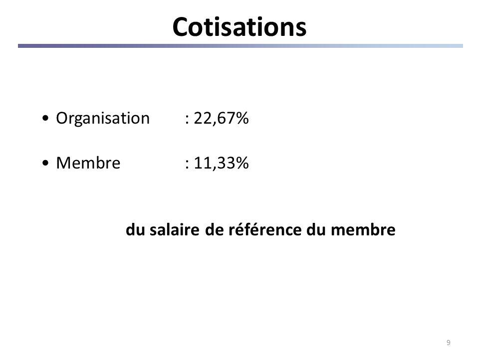 9 Cotisations Organisation: 22,67% Membre: 11,33% du salaire de référence du membre