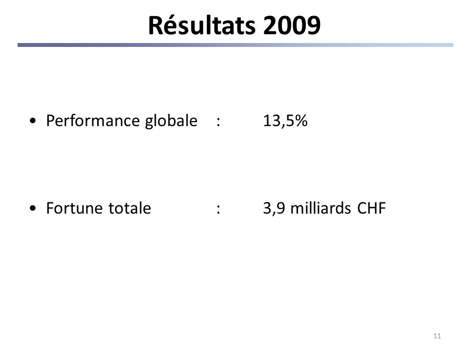 11 Résultats 2009 Performance globale:13,5% Fortune totale:3,9 milliards CHF