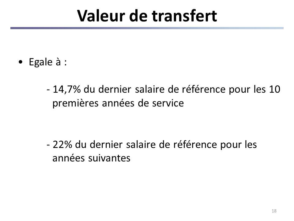 18 Valeur de transfert Egale à : - 14,7% du dernier salaire de référence pour les 10 premières années de service - 22% du dernier salaire de référence pour les années suivantes