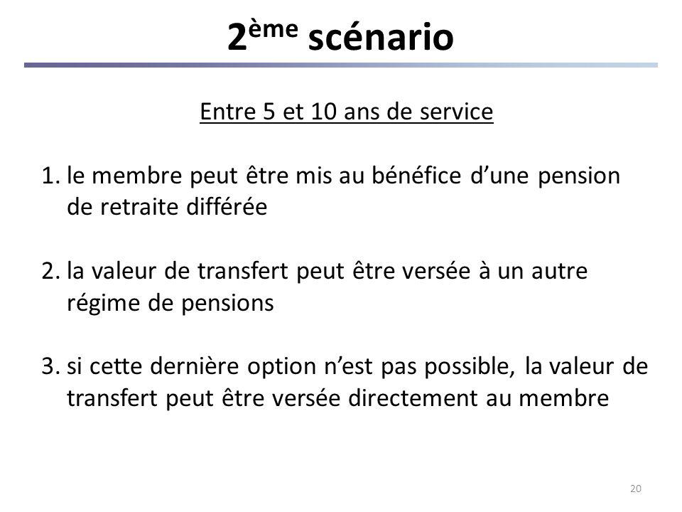 20 2 ème scénario Entre 5 et 10 ans de service 1.le membre peut être mis au bénéfice dune pension de retraite différée 2.la valeur de transfert peut être versée à un autre régime de pensions 3.si cette dernière option nest pas possible, la valeur de transfert peut être versée directement au membre