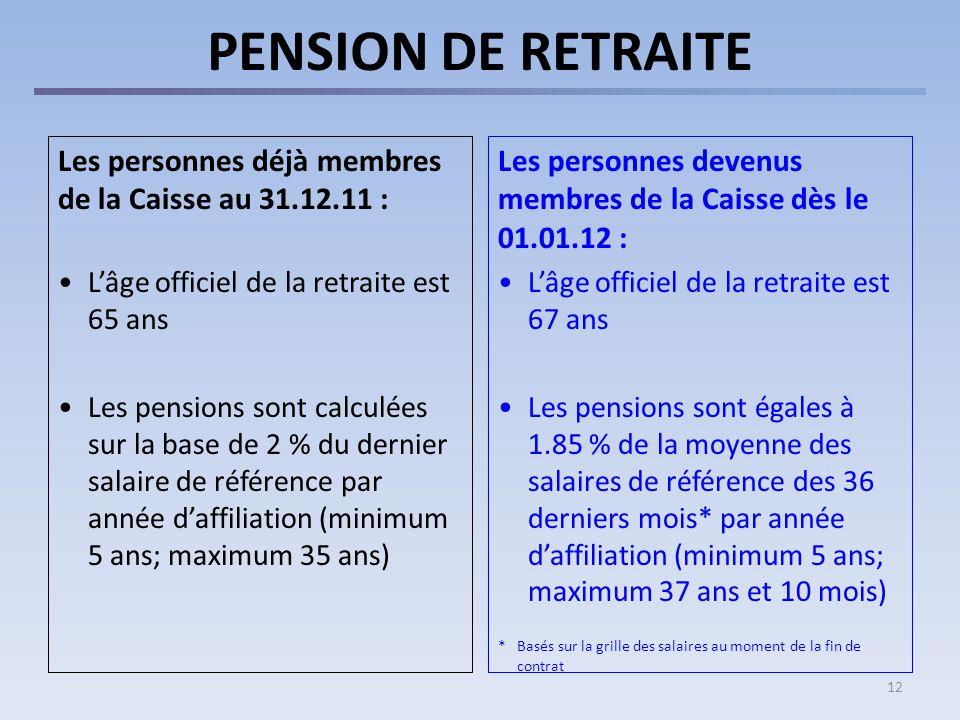 12 PENSION DE RETRAITE Les personnes déjà membres de la Caisse au 31.12.11 : Lâge officiel de la retraite est 65 ans Les pensions sont calculées sur la base de 2 % du dernier salaire de référence par année daffiliation (minimum 5 ans; maximum 35 ans) Les personnes devenus membres de la Caisse dès le 01.01.12 : Lâge officiel de la retraite est 67 ans Les pensions sont égales à 1.85 % de la moyenne des salaires de référence des 36 derniers mois* par année daffiliation (minimum 5 ans; maximum 37 ans et 10 mois) *Basés sur la grille des salaires au moment de la fin de contrat