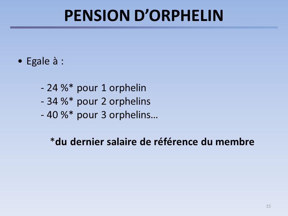 15 PENSION DORPHELIN Egale à : - 24 %* pour 1 orphelin - 34 %* pour 2 orphelins - 40 %* pour 3 orphelins… *du dernier salaire de référence du membre