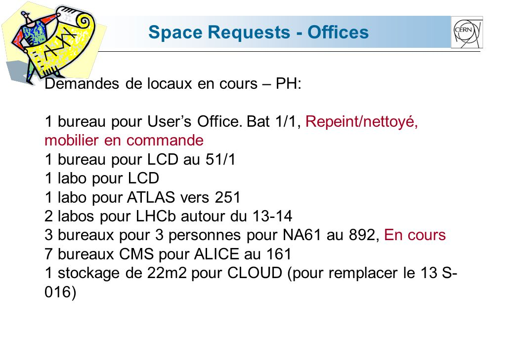 Space Requests - Offices Demandes de locaux en cours – PH: 1 bureau pour Users Office.