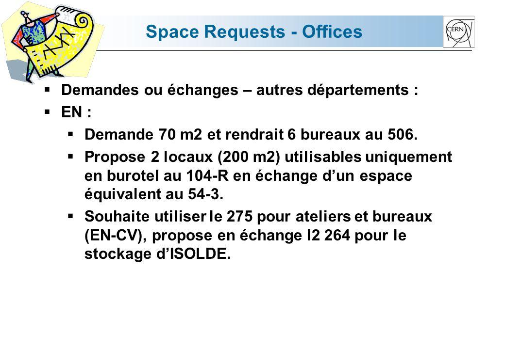 Space Requests - Offices Demandes ou échanges – autres départements : EN : Demande 70 m2 et rendrait 6 bureaux au 506.