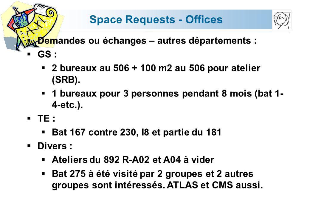 Space Requests - Offices Demandes ou échanges – autres départements : GS : 2 bureaux au 506 + 100 m2 au 506 pour atelier (SRB).