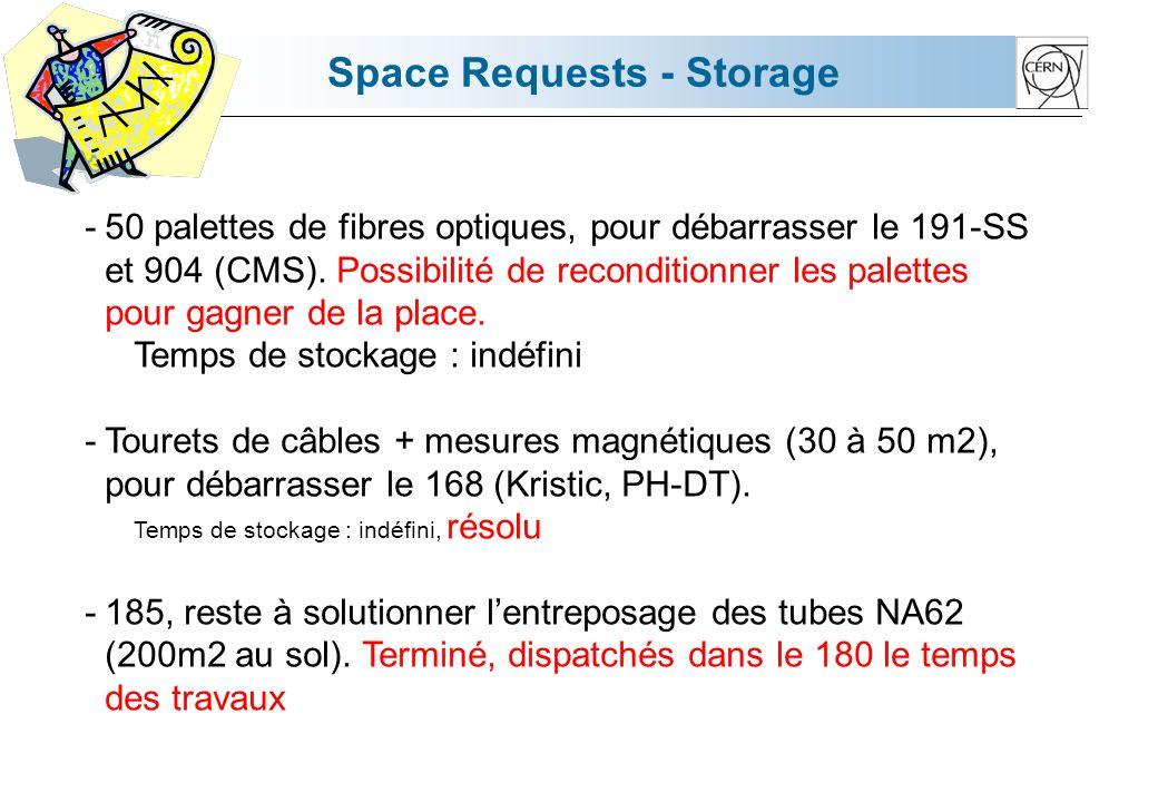 Space Requests - Storage -50 palettes de fibres optiques, pour débarrasser le 191-SS et 904 (CMS).