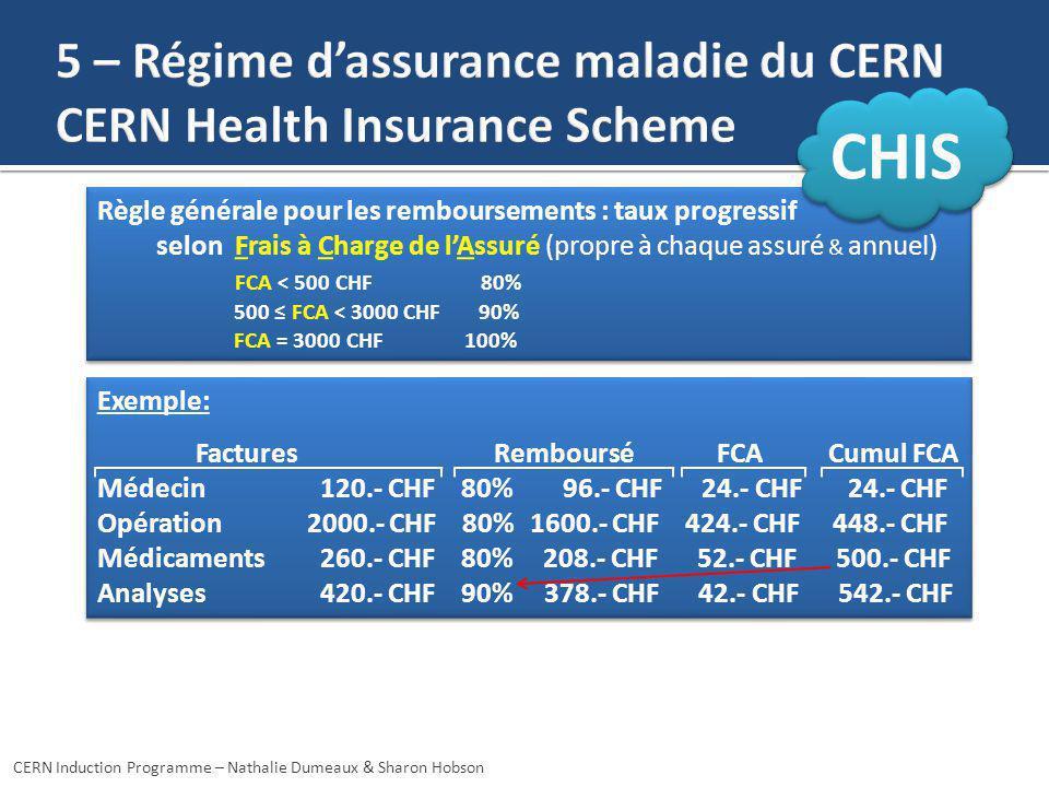 CERN Induction Programme – Nathalie Dumeaux & Sharon Hobson Règle générale pour les remboursements : taux progressif selon Frais à Charge de lAssuré (