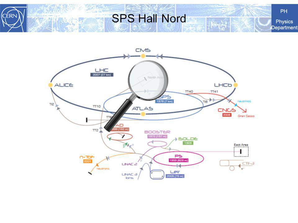 SPS Hall Nord