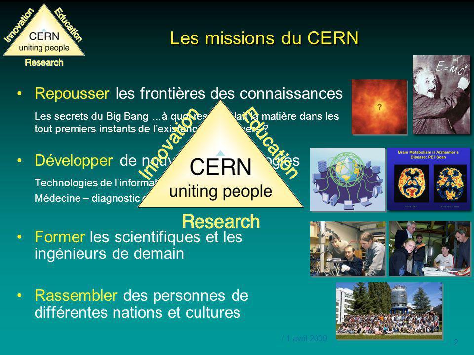 France et CERN / Mai 2009 2 l Université de Genève 450 ans / 1 avril 2009 2 Les missions du CERN Repousser les frontières des connaissances Les secrets du Big Bang …à quoi ressemblait la matière dans les tout premiers instants de lexistence de lUnivers .