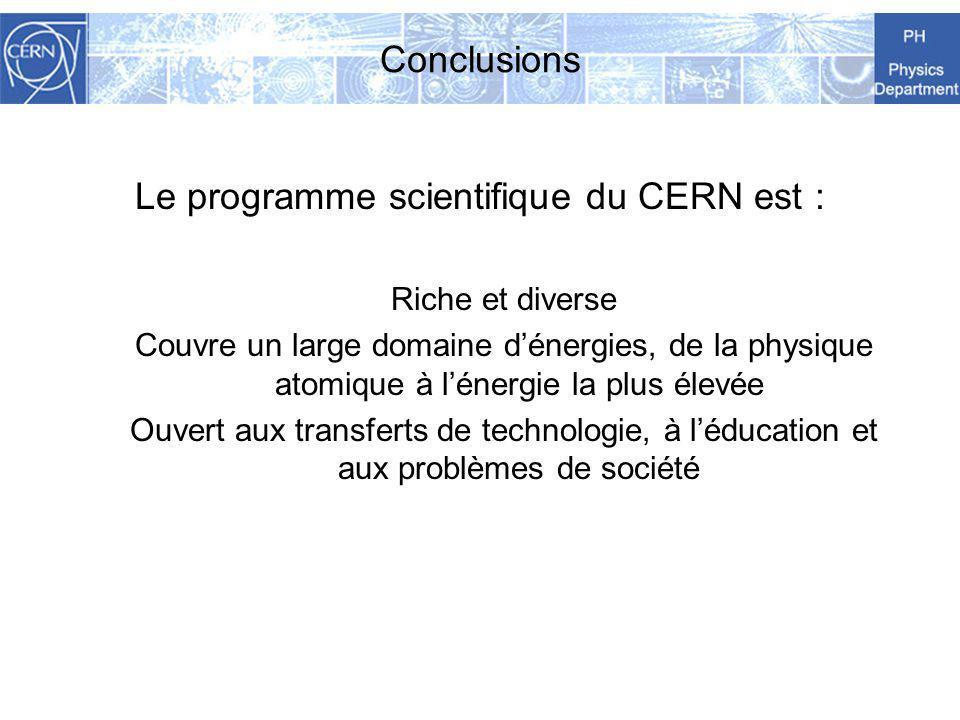 Conclusions Le programme scientifique du CERN est : Riche et diverse Couvre un large domaine dénergies, de la physique atomique à lénergie la plus élevée Ouvert aux transferts de technologie, à léducation et aux problèmes de société