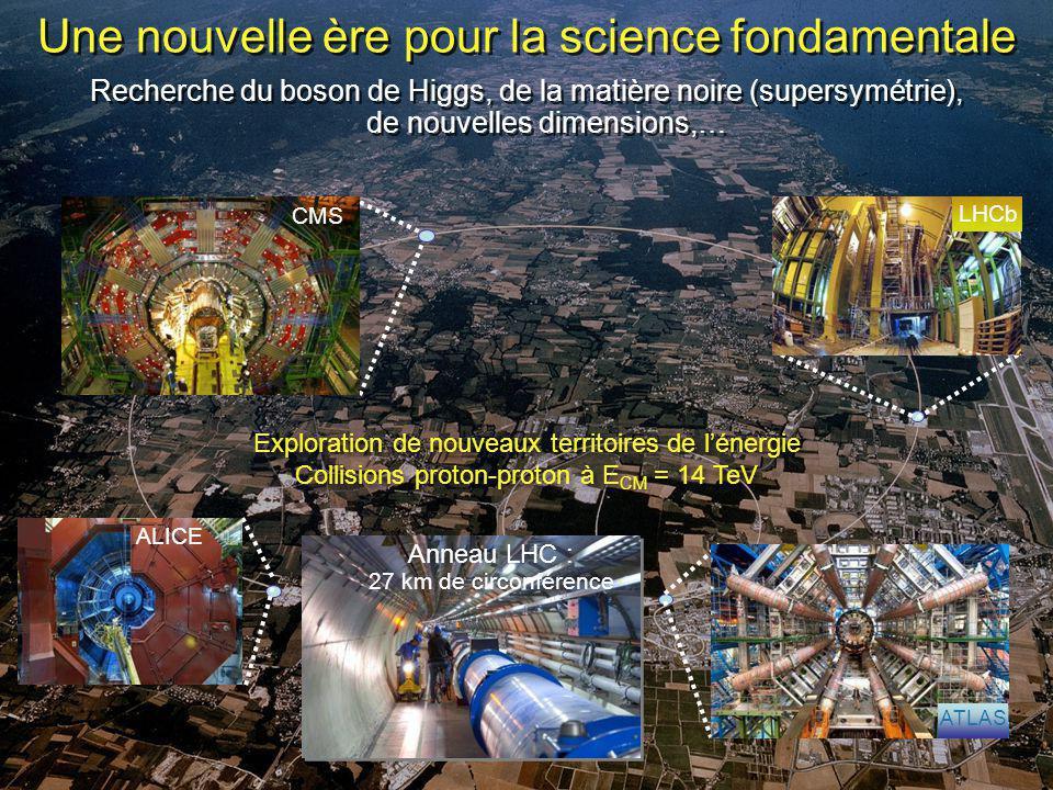 France et CERN / Mai 2009 7 l Université de Genève 450 ans / 1 avril 2009 7 Une nouvelle ère pour la science fondamentale Recherche du boson de Higgs, de la matière noire (supersymétrie), de nouvelles dimensions,… Exploration de nouveaux territoires de lénergie Collisions proton-proton à E CM = 14 TeV Exploration de nouveaux territoires de lénergie Collisions proton-proton à E CM = 14 TeV Anneau LHC : 27 km de circonférence CMS ALICE LHCb ATLAS