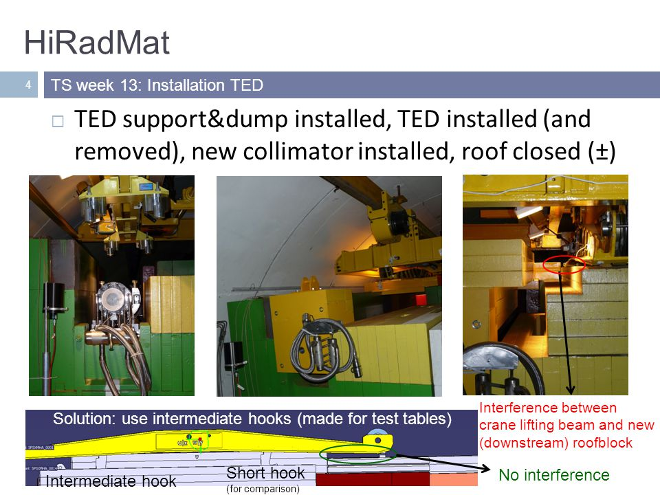HiRadMat 4 TED support&dump installed, TED installed (and removed), new collimator installed, roof closed (±) TS week 13: Installation TED Ans Pardons EN/MEF Interference between crane lifting beam and new (downstream) roofblock Solution: use intermediate hooks (made for test tables) Intermediate hook Short hook (for comparison) No interference