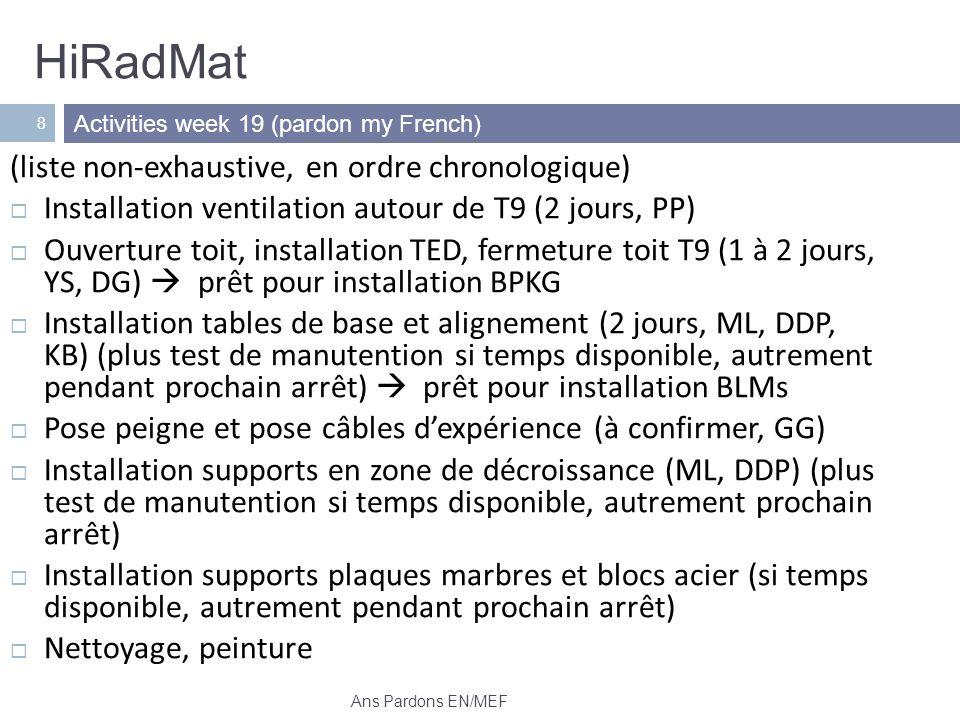 HiRadMat 8 (liste non-exhaustive, en ordre chronologique) Installation ventilation autour de T9 (2 jours, PP) Ouverture toit, installation TED, fermeture toit T9 (1 à 2 jours, YS, DG) prêt pour installation BPKG Installation tables de base et alignement (2 jours, ML, DDP, KB) (plus test de manutention si temps disponible, autrement pendant prochain arrêt) prêt pour installation BLMs Pose peigne et pose câbles dexpérience (à confirmer, GG) Installation supports en zone de décroissance (ML, DDP) (plus test de manutention si temps disponible, autrement prochain arrêt) Installation supports plaques marbres et blocs acier (si temps disponible, autrement pendant prochain arrêt) Nettoyage, peinture Activities week 19 (pardon my French) Ans Pardons EN/MEF