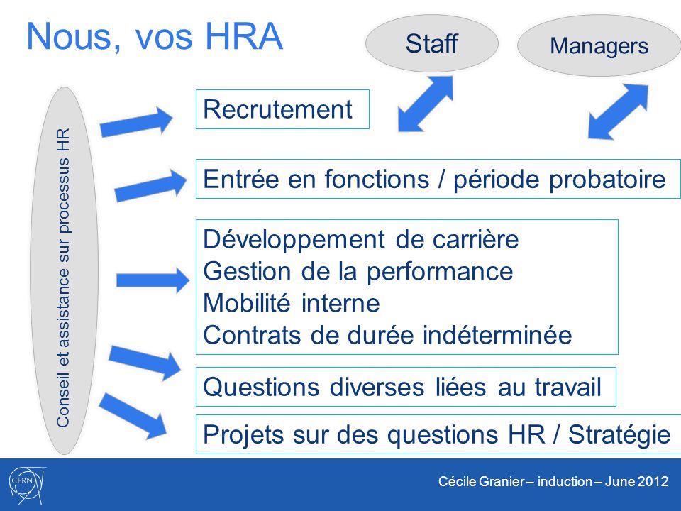 Cécile Granier – induction – June 2012 Nous, vos HRA Recrutement Entrée en fonctions / période probatoire Développement de carrière Gestion de la perf