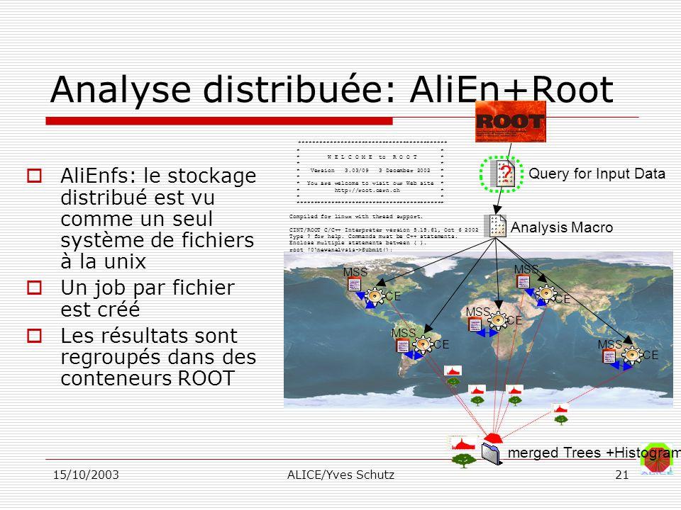 15/10/2003ALICE/Yves Schutz21 Analyse distribuée: AliEn+Root AliEnfs: le stockage distribué est vu comme un seul système de fichiers à la unix Un job par fichier est créé Les résultats sont regroupés dans des conteneurs ROOT ******************************************* * * * W E L C O M E to R O O T * * * * Version 3.03/09 3 December 2002 * * * * You are welcome to visit our Web site * * http://root.cern.ch * * * ******************************************* Compiled for linux with thread support.