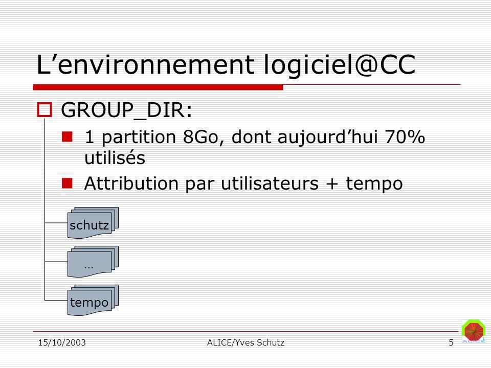 15/10/2003ALICE/Yves Schutz5 Lenvironnement logiciel@CC GROUP_DIR: 1 partition 8Go, dont aujourdhui 70% utilisés Attribution par utilisateurs + tempo schutz … tempo