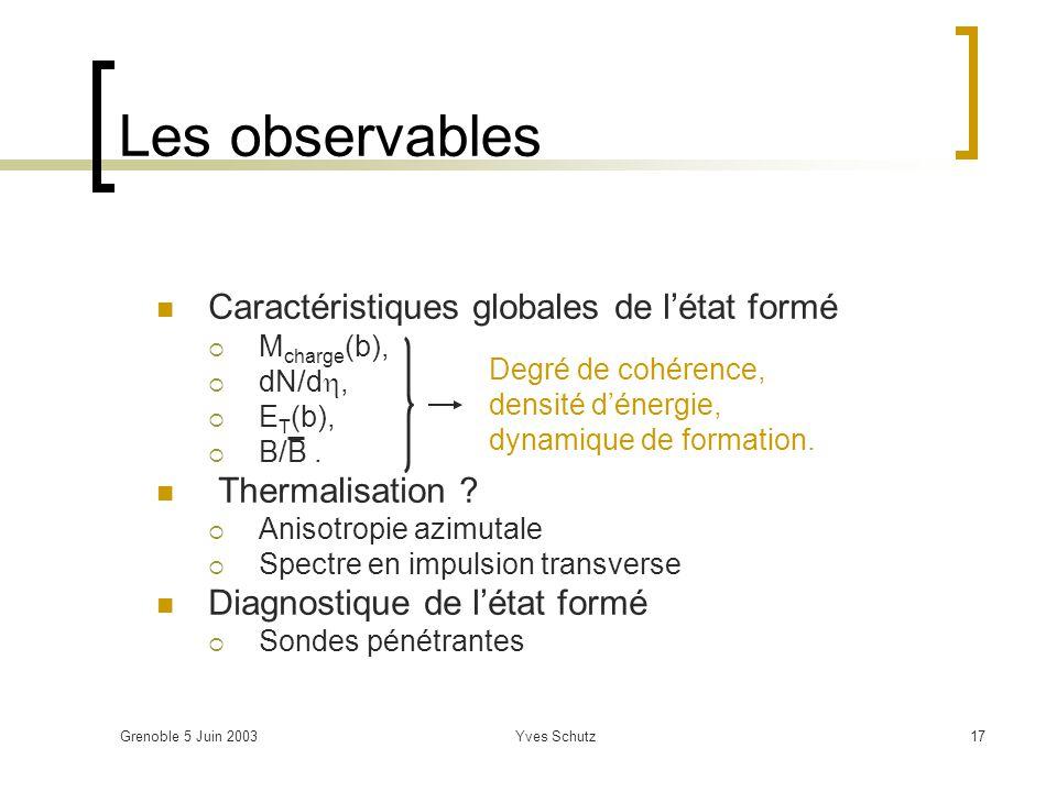 Grenoble 5 Juin 2003Yves Schutz17 Les observables Caractéristiques globales de létat formé M charge (b), dN/d, E T (b), B/B. Thermalisation ? Anisotro