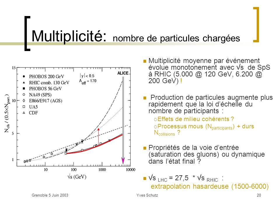 Grenoble 5 Juin 2003Yves Schutz20 Multiplicité: nombre de particules chargées Multiplicité moyenne par événement évolue monotonement avec s de SpS à R