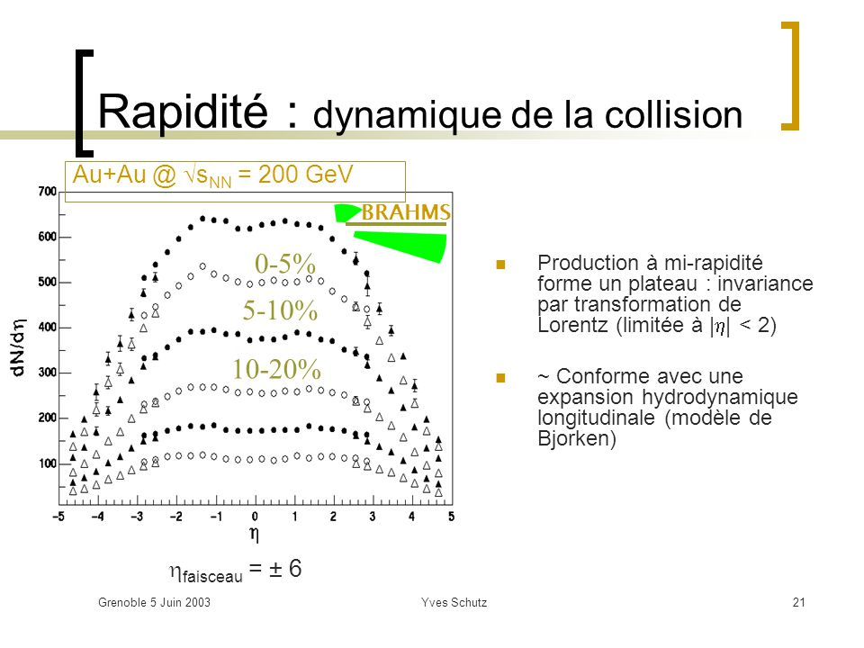 Grenoble 5 Juin 2003Yves Schutz21 Rapidité : dynamique de la collision Production à mi-rapidité forme un plateau : invariance par transformation de Lo
