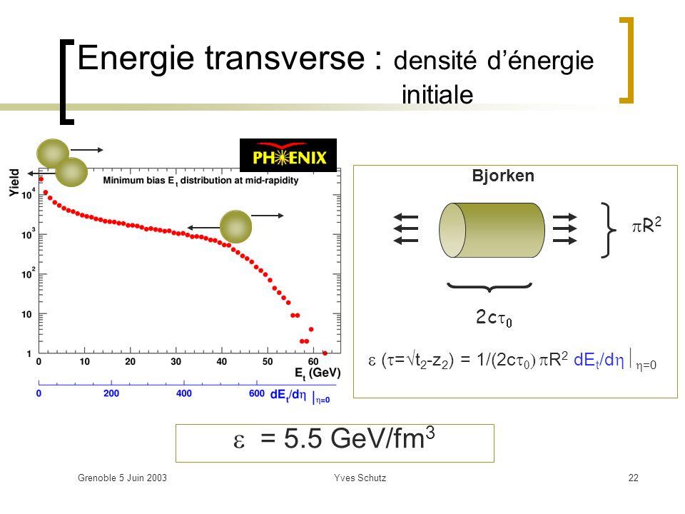 Grenoble 5 Juin 2003Yves Schutz22 Energie transverse : densité dénergie initiale ( = t 2 -z 2 ) = 1/(2c R 2 dE t /d =0 R 2 2c Bjorken = 5.5 GeV/fm 3