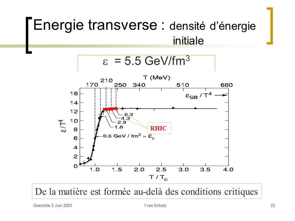 Grenoble 5 Juin 2003Yves Schutz23 Energie transverse : densité dénergie initiale = 5.5 GeV/fm 3 RHIC De la matière est formée au-delà des conditions c