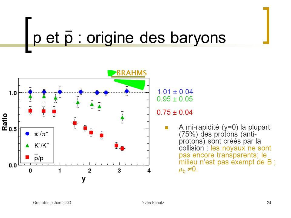 Grenoble 5 Juin 2003Yves Schutz24 p et p : origine des baryons A mi-rapidité (y=0) la plupart (75%) des protons (anti- protons) sont créés par la coll