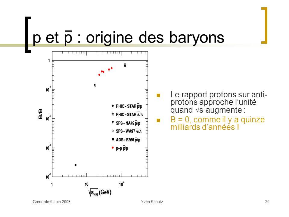 Grenoble 5 Juin 2003Yves Schutz25 p et p : origine des baryons Le rapport protons sur anti- protons approche lunité quand s augmente : B = 0, comme il