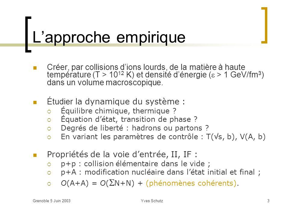 Grenoble 5 Juin 2003Yves Schutz14 Dynamique de la collision Noyaux aplatis par la contraction de Lorentz Libération de partons dans collisions inélastiques NN Thermalisation des partons libérés p z p T Gel des collisions à T f ; B 0 à y 1 Hadronization par création qq B = 0 à y=0 y B 0+1