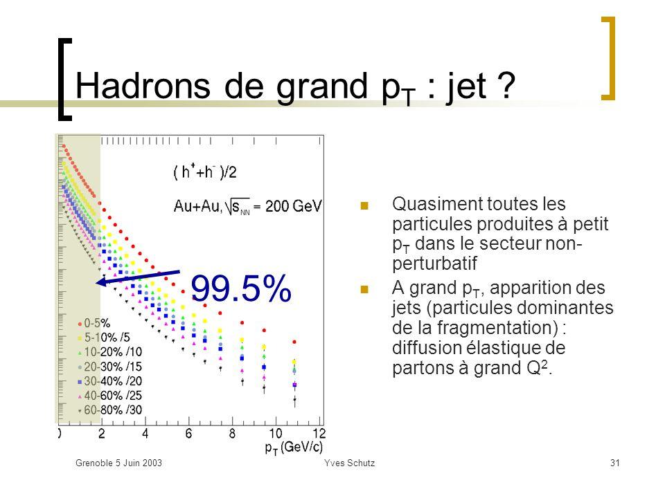 Grenoble 5 Juin 2003Yves Schutz31 Hadrons de grand p T : jet ? Quasiment toutes les particules produites à petit p T dans le secteur non- perturbatif