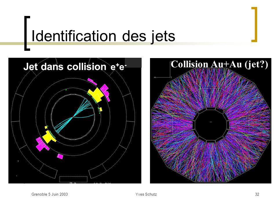 Grenoble 5 Juin 2003Yves Schutz32 Identification des jets Collision Au+Au (jet?) Jet dans collision e + e -