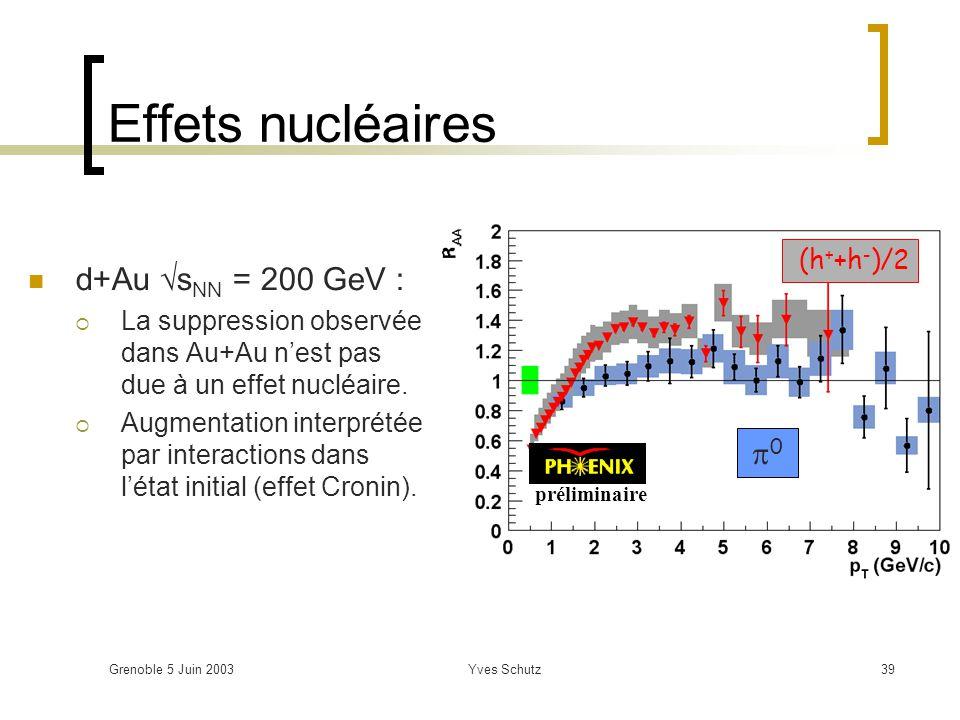 Grenoble 5 Juin 2003Yves Schutz39 Effets nucléaires d+Au s NN = 200 GeV : La suppression observée dans Au+Au nest pas due à un effet nucléaire. Augmen