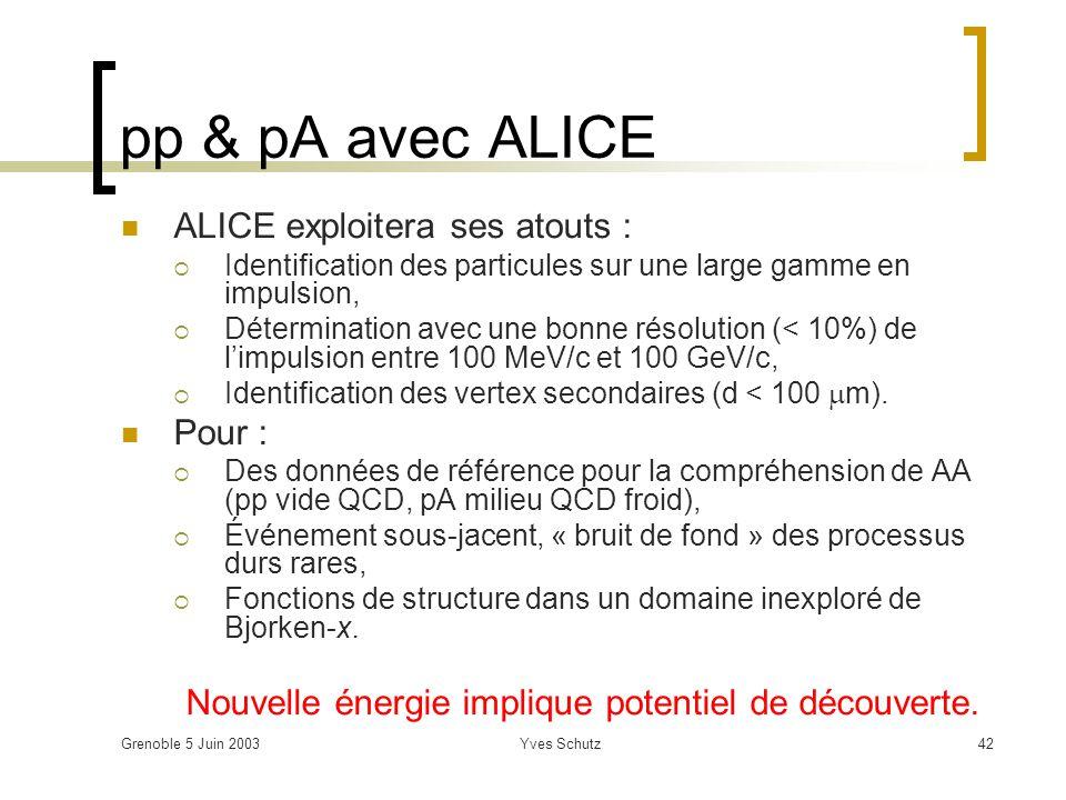 Grenoble 5 Juin 2003Yves Schutz42 pp & pA avec ALICE ALICE exploitera ses atouts : Identification des particules sur une large gamme en impulsion, Dét