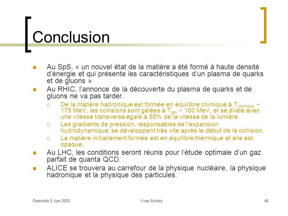 Grenoble 5 Juin 2003Yves Schutz46 Conclusion Au SpS, « un nouvel état de la matière a été formé à haute densité dénergie et qui présente les caractéri