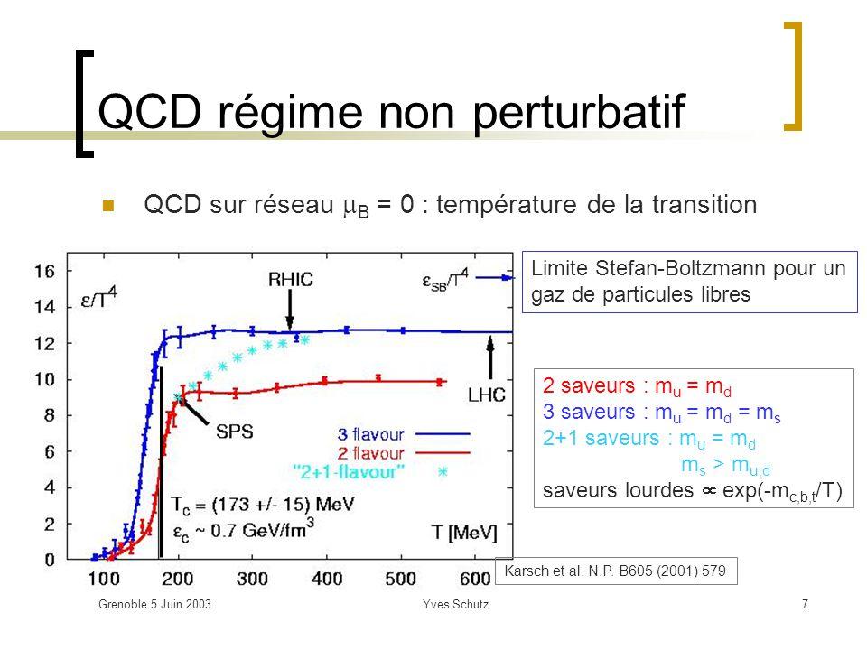Grenoble 5 Juin 2003Yves Schutz8 QCD régime non perturbatif QCD sur réseau B = 0 : Limite Stefan-Boltzmann pour un gaz de particules libres 2 saveurs : m u = m d 3 saveurs : m u = m d = m s 2+1 saveurs : m u = m d m s > m u,d saveurs lourdes exp(-m c,b,t /T) T > 3T c ~ gaz parfait