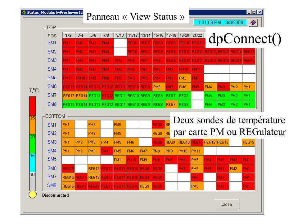 Panneau « View Status » dpConnect() Deux sondes de température par carte PM ou REGulateur