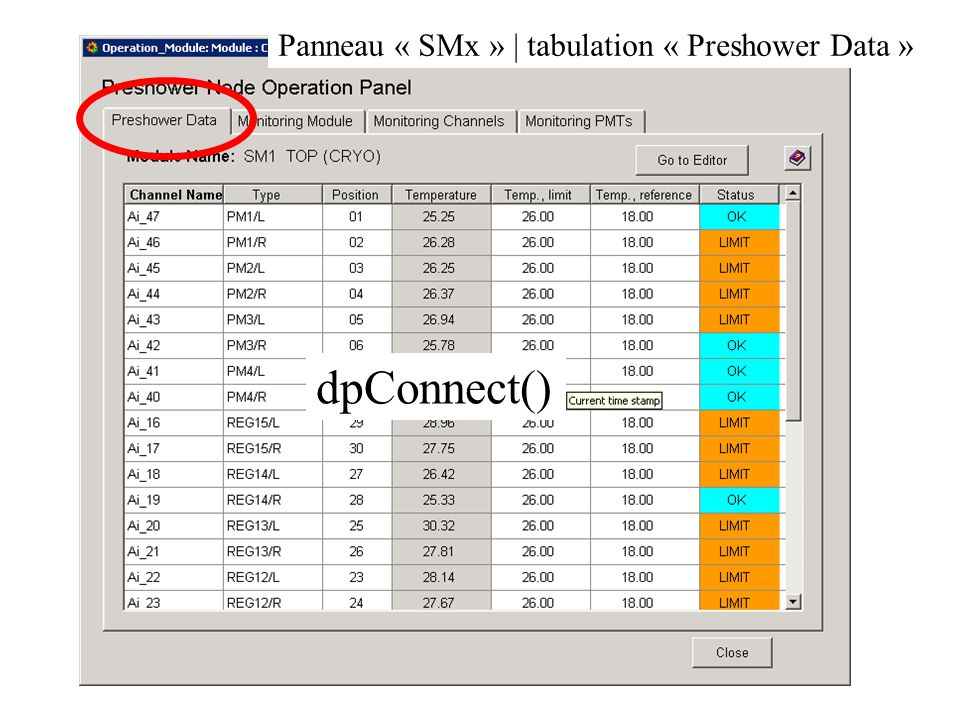 Panneau « SMx » | tabulation « Preshower Data » dpConnect()