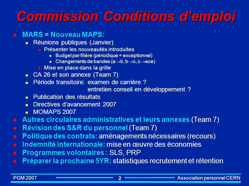 PGM 2007 Association personnel CERN 2 Commission Conditions demploi l MARS = Nouveau MAPS: n Réunions publiques (Janvier) u Présenter les nouveautés introduites l Budget par filière (périodique = exceptionnel) l Changements de bandes (ab, bc, cece) u Mise en place dans la grille n CA 26 et son annexe (Team 7) n Période transitoire:examen de carrière .