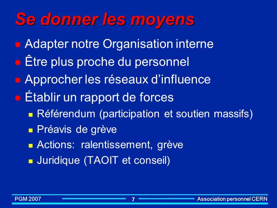 PGM 2007 Association personnel CERN 6 Commission Informaction l Tenir le personnel régulièrement informé l Préparer les sondages / referendum l Facili