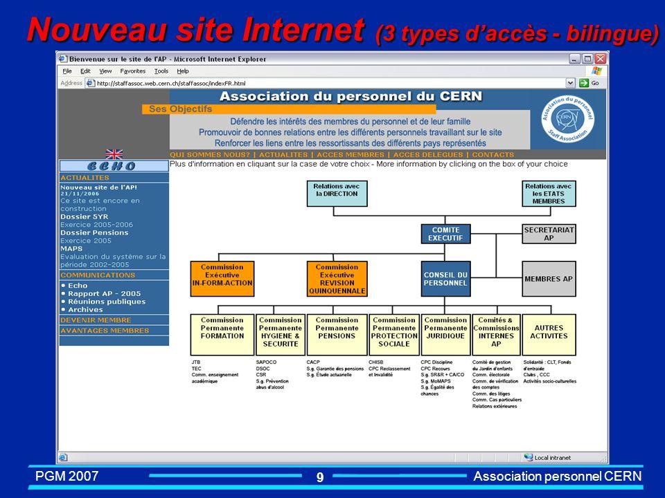 PGM 2007 Association personnel CERN 9 Nouveau site Internet (3 types daccès - bilingue) Nouveau site Internet (3 types daccès - bilingue)