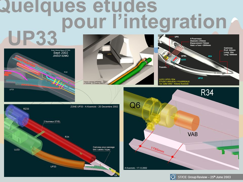 ST/CE Group Review – 25 th June 2003 Quelques etudes pour lintegration UP33
