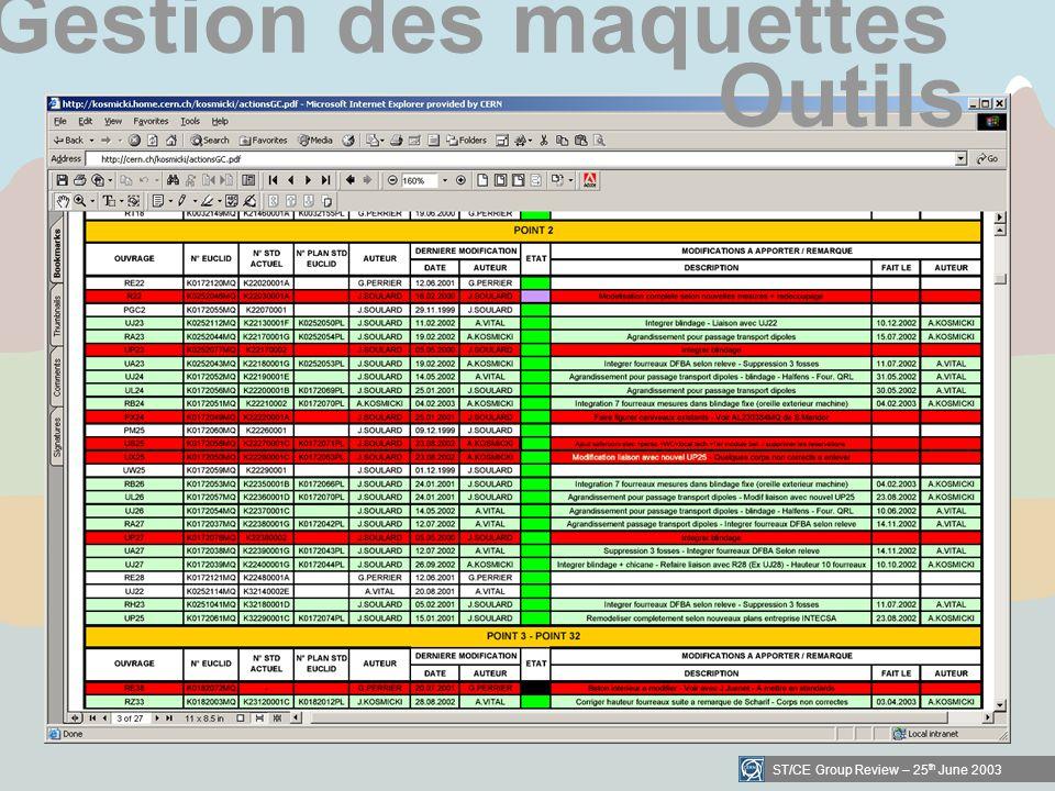 ST/CE Group Review – 25 th June 2003 Gestion des maquettes Outils