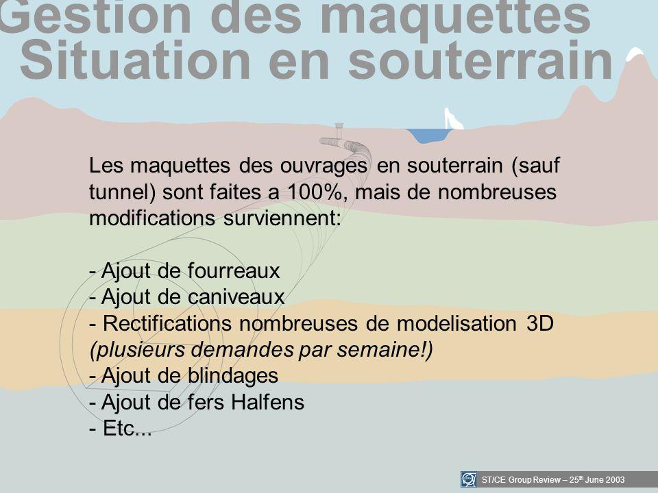 ST/CE Group Review – 25 th June 2003 Quelques etudes pour lintegration UP33