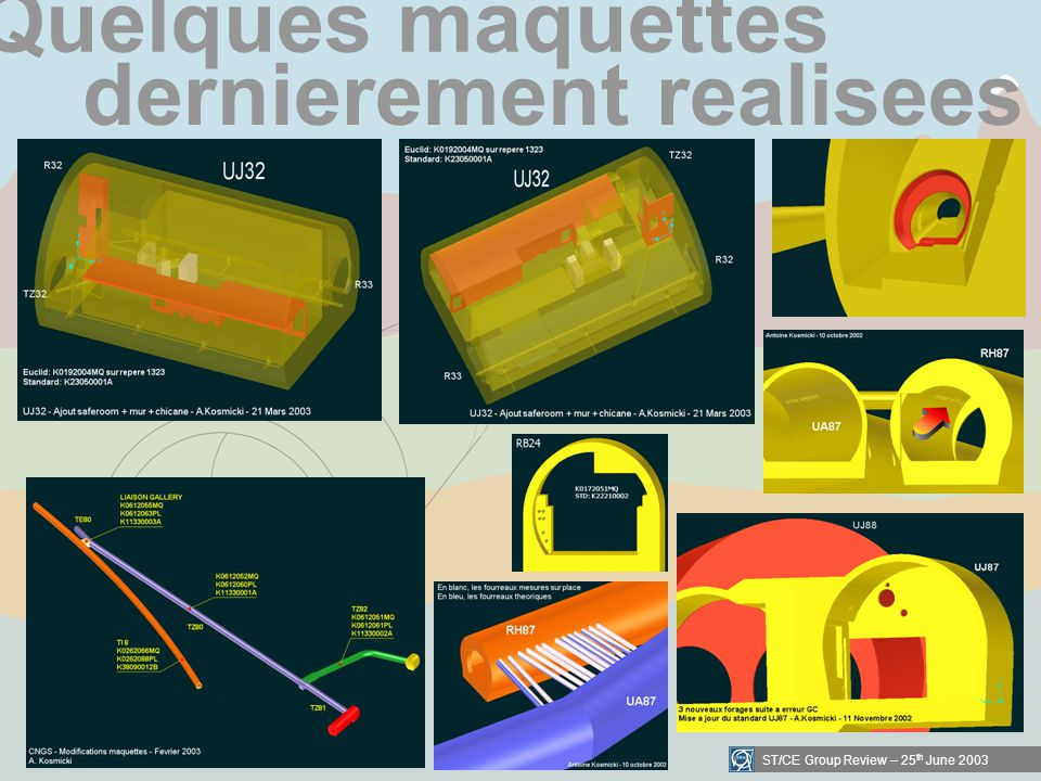 ST/CE Group Review – 25 th June 2003 Quelques maquettes dernierement realisees